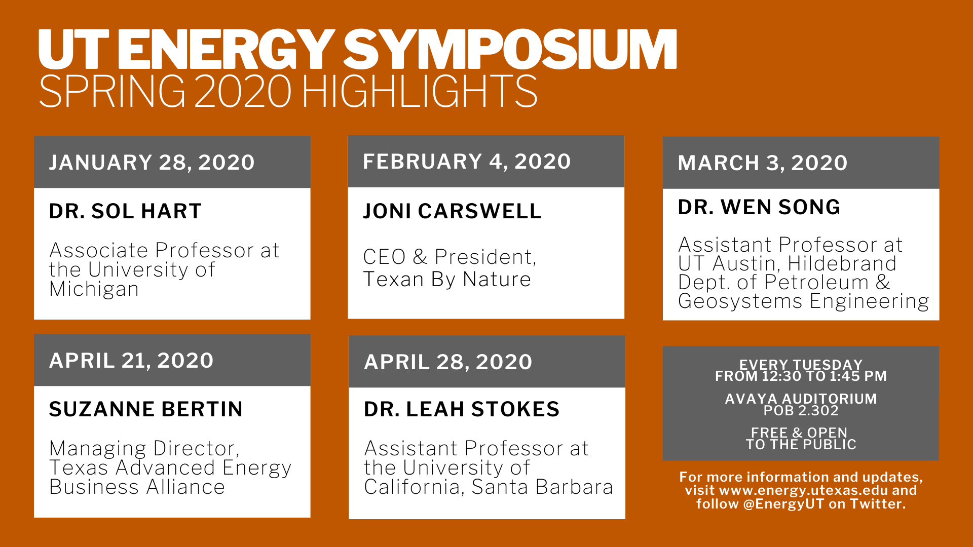UT Energy Symposium Spring 2020 Highlights