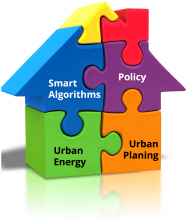 """a house-shaped puzzle with pieces labeled """"smart algorithms,"""" """"policy,"""" """"urban energy,"""" and """"urban planning"""""""